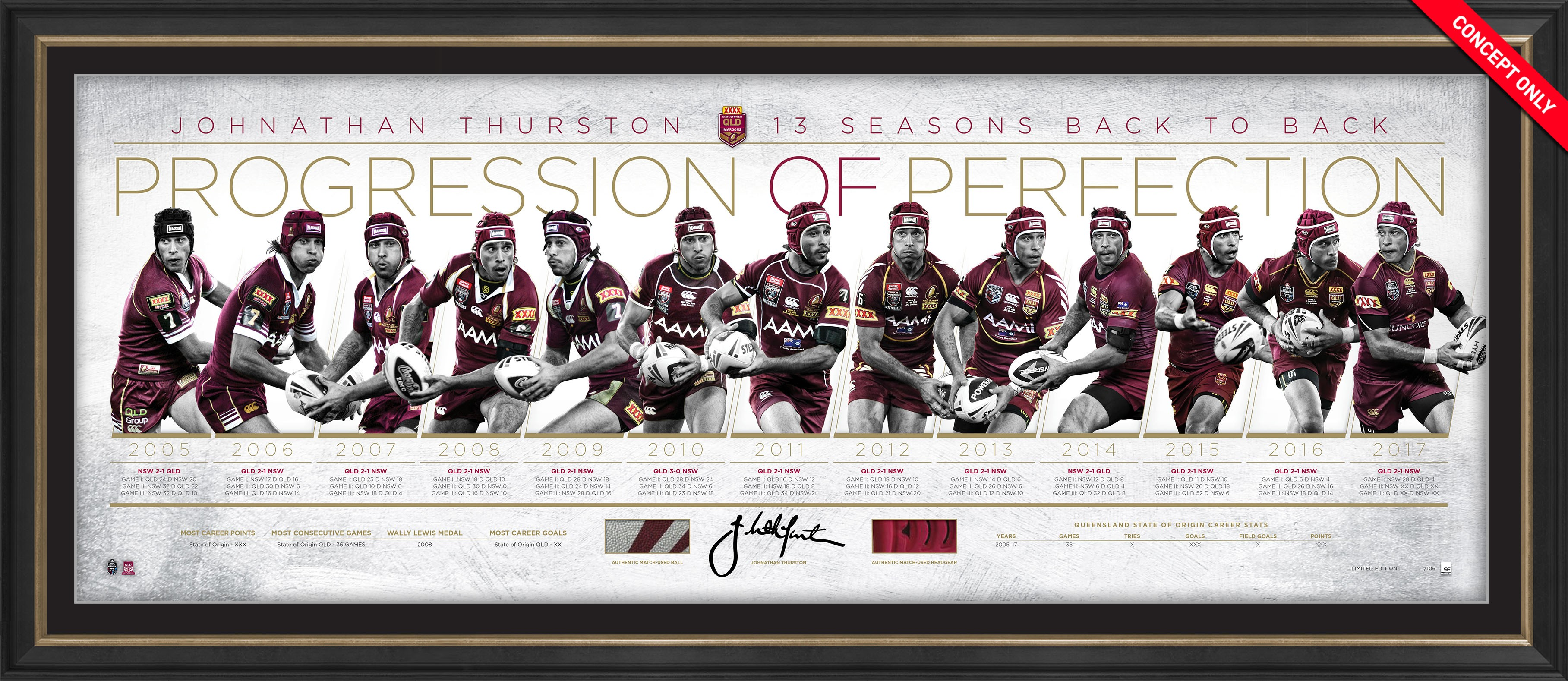 'Progression of Perfection' Johnathan Thurston State of Origin Career Retrospective Lithograph