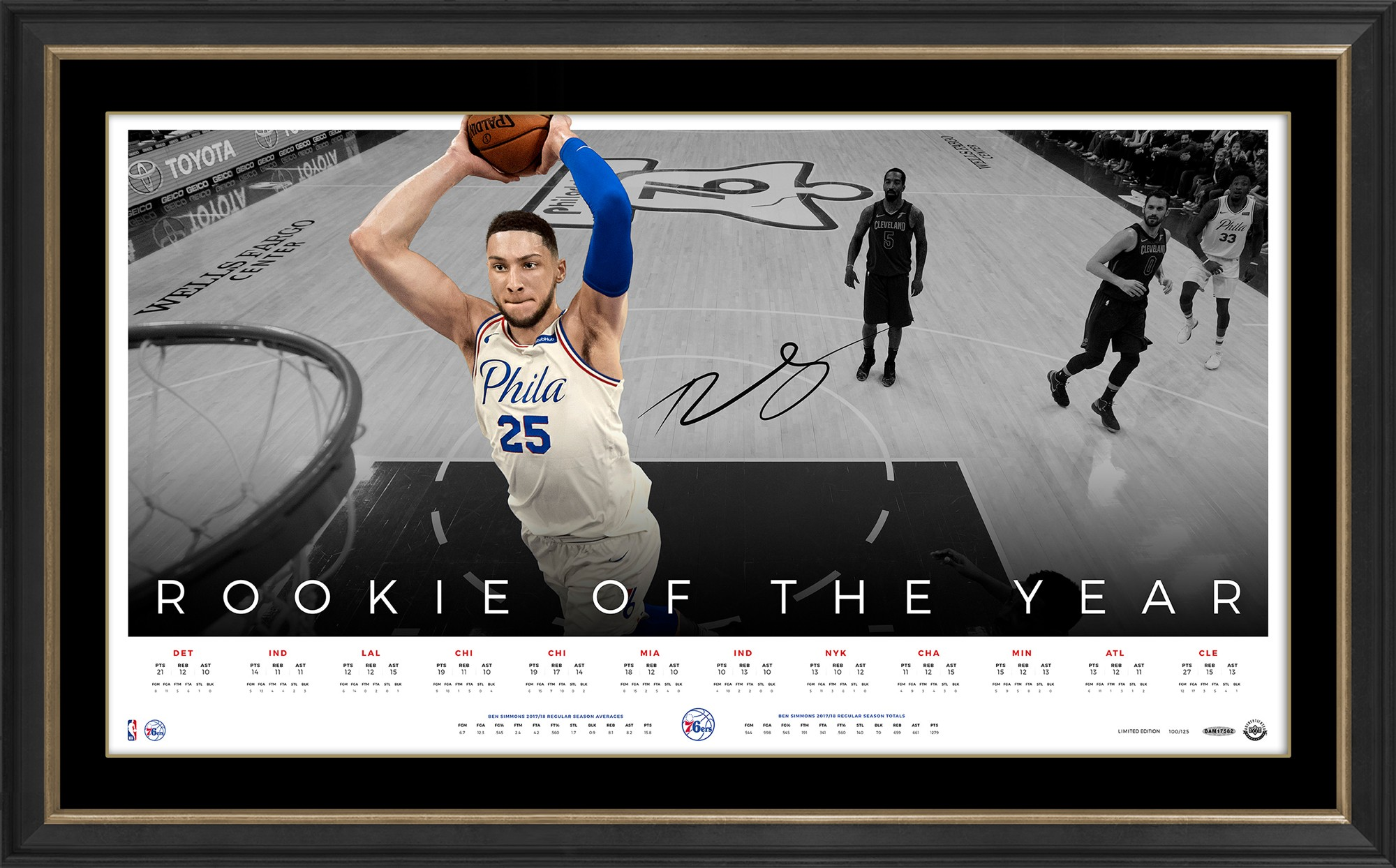 Ben Simmons 'Rookie of the Year' Lithograph